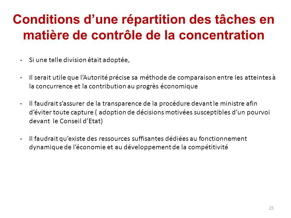 Conditions dune répartition des tâches en matière de contrôle de la concentration -Si une telle division était adoptée, -Il serait utile que lAutorité