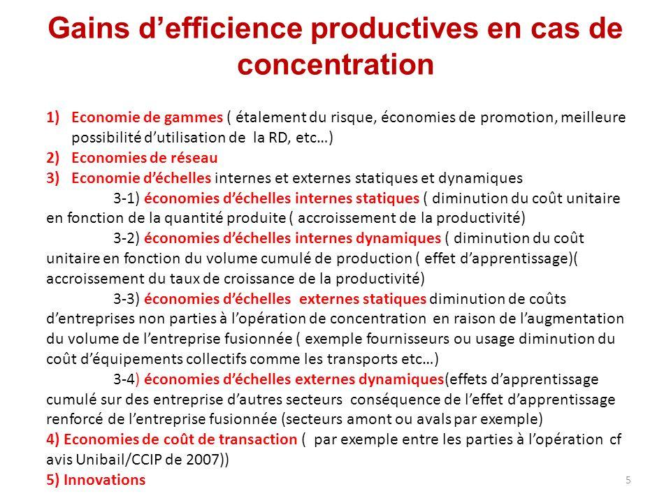 Gains defficience productives en cas de concentration 1)Economie de gammes ( étalement du risque, économies de promotion, meilleure possibilité dutilisation de la RD, etc…) 2)Economies de réseau 3)Economie déchelles internes et externes statiques et dynamiques 3-1) économies déchelles internes statiques ( diminution du coût unitaire en fonction de la quantité produite ( accroissement de la productivité) 3-2) économies déchelles internes dynamiques ( diminution du coût unitaire en fonction du volume cumulé de production ( effet dapprentissage)( accroissement du taux de croissance de la productivité) 3-3) économies déchelles externes statiques diminution de coûts dentreprises non parties à lopération de concentration en raison de laugmentation du volume de lentreprise fusionnée ( exemple fournisseurs ou usage diminution du coût déquipements collectifs comme les transports etc…) 3-4) économies déchelles externes dynamiques(effets dapprentissage cumulé sur des entreprise dautres secteurs conséquence de leffet dapprentissage renforcé de lentreprise fusionnée (secteurs amont ou avals par exemple) 4) Economies de coût de transaction ( par exemple entre les parties à lopération cf avis Unibail/CCIP de 2007)) 5) Innovations 5