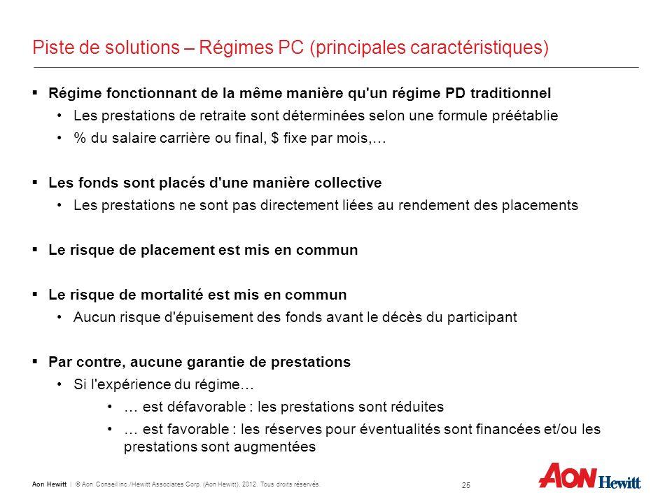 25 Aon Hewitt   © Aon Conseil inc./Hewitt Associates Corp. (Aon Hewitt), 2012. Tous droits réservés. Piste de solutions – Régimes PC (principales cara