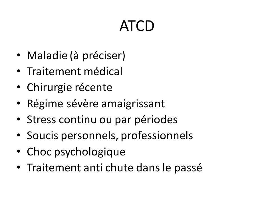 ATCD Maladie (à préciser) Traitement médical Chirurgie récente Régime sévère amaigrissant Stress continu ou par périodes Soucis personnels, profession