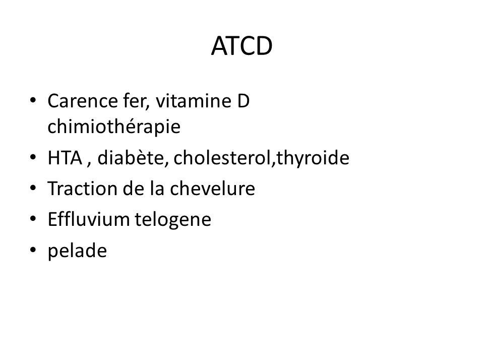 ATCD Carence fer, vitamine D chimiothérapie HTA, diabète, cholesterol,thyroide Traction de la chevelure Effluvium telogene pelade