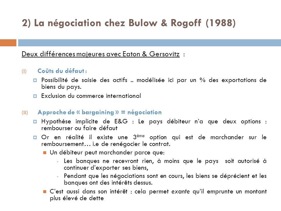 2) La négociation chez Bulow & Rogoff (1988) Deux différences majeures avec Eaton & Gersovitz : (i) Coûts du défaut : Possibilité de saisie des actifs..