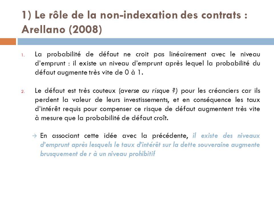 1) Le rôle de la non-indexation des contrats : Arellano (2008) 1.
