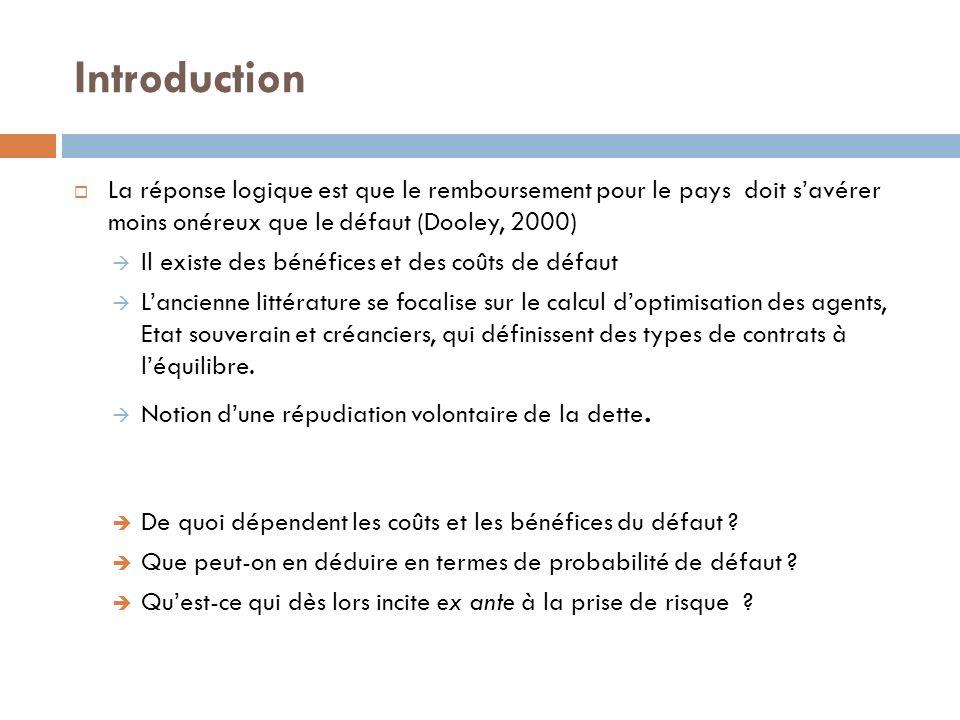 Le Modèle de référence : Eaton & Gersovitz (1981) Partie I