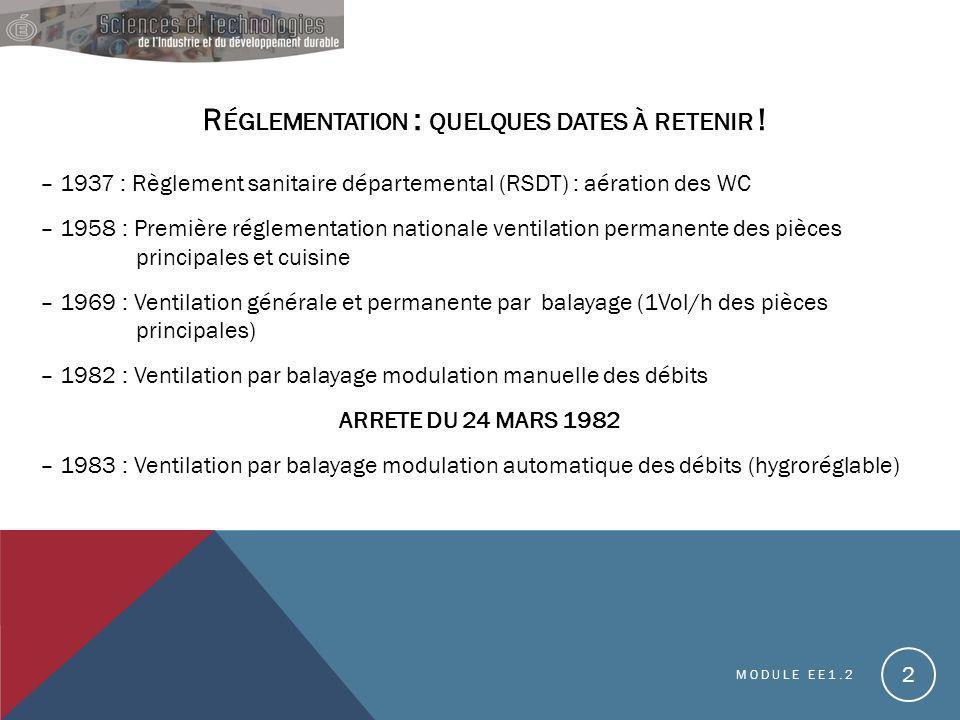 MODULE EE1.2 2 R ÉGLEMENTATION : QUELQUES DATES À RETENIR ! – 1937 : Règlement sanitaire départemental (RSDT) : aération des WC – 1958 : Première régl