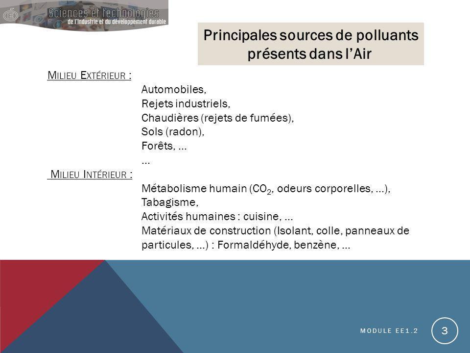 MODULE EE1.2 3 Principales sources de polluants présents dans lAir M ILIEU E XTÉRIEUR : Automobiles, Rejets industriels, Chaudières (rejets de fumées)