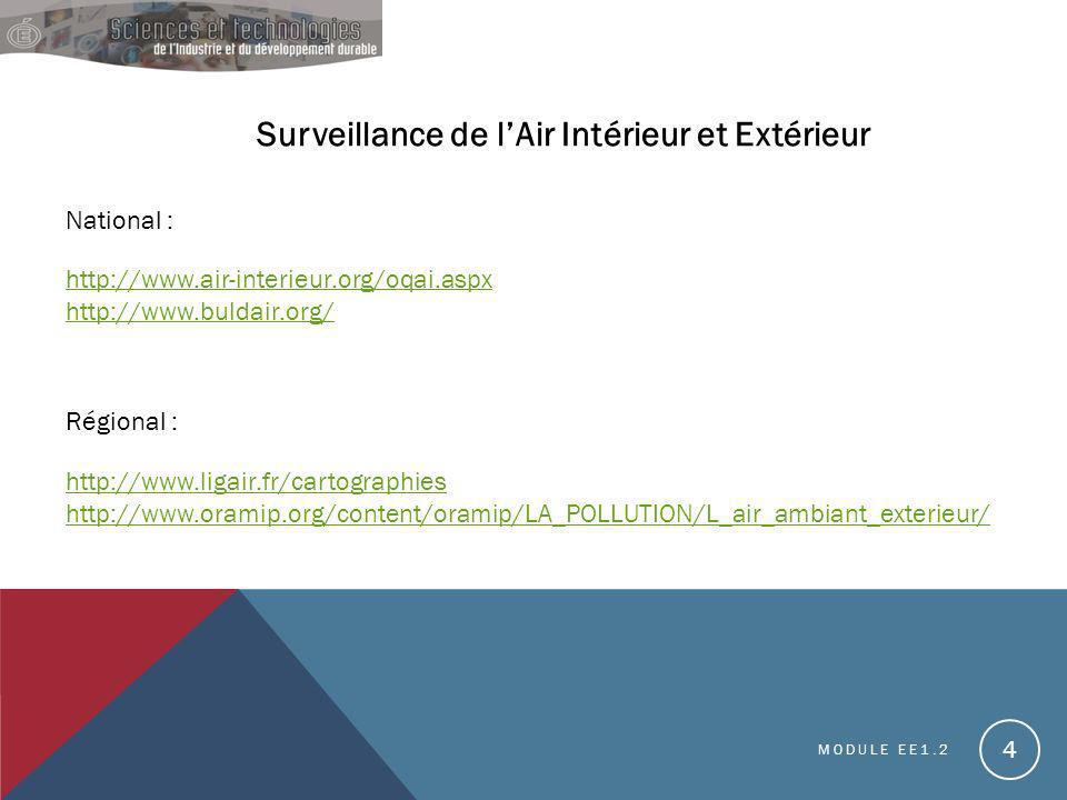 MODULE EE1.2 4 Surveillance de lAir Intérieur et Extérieur http://www.air-interieur.org/oqai.aspx http://www.buldair.org/ http://www.ligair.fr/cartogr