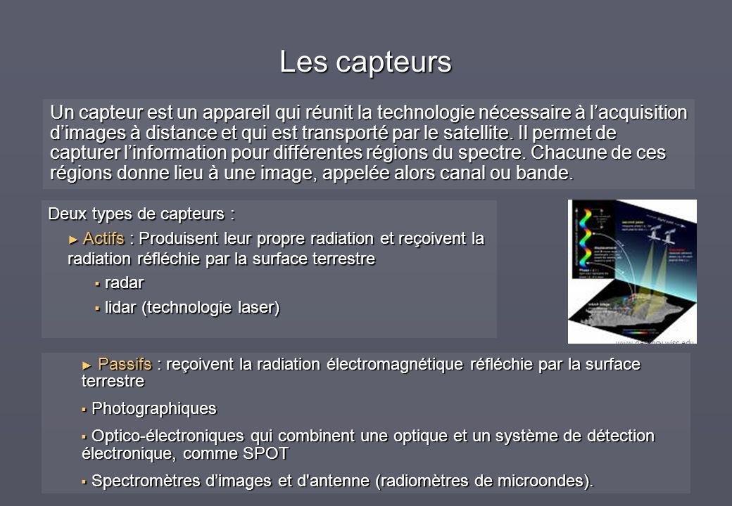 Un capteur est un appareil qui réunit la technologie nécessaire à lacquisition dimages à distance et qui est transporté par le satellite. Il permet de