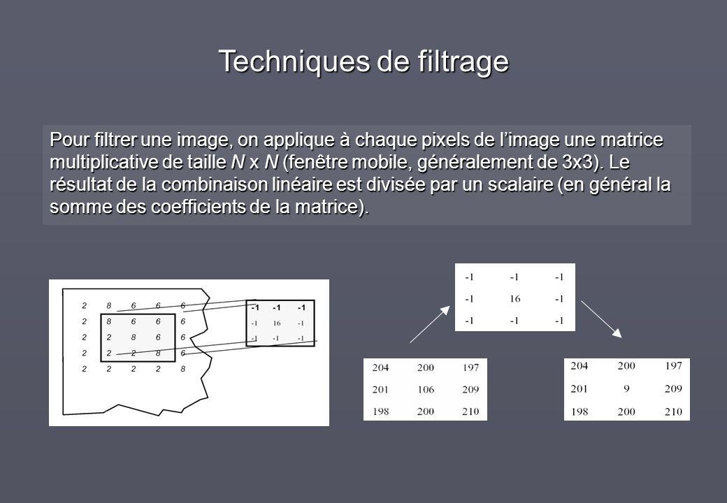 Pour filtrer une image, on applique à chaque pixels de limage une matrice multiplicative de taille N x N (fenêtre mobile, généralement de 3x3). Le rés