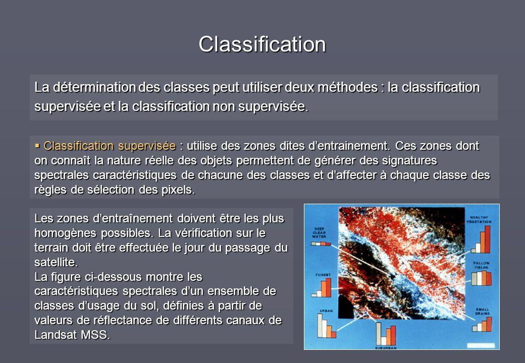 La détermination des classes peut utiliser deux méthodes : la classification supervisée et la classification non supervisée. Classification Classifica