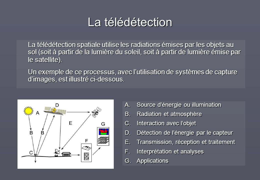 La télédétection La télédétection spatiale utilise les radiations émises par les objets au sol (soit à partir de la lumière du soleil, soit à partir d
