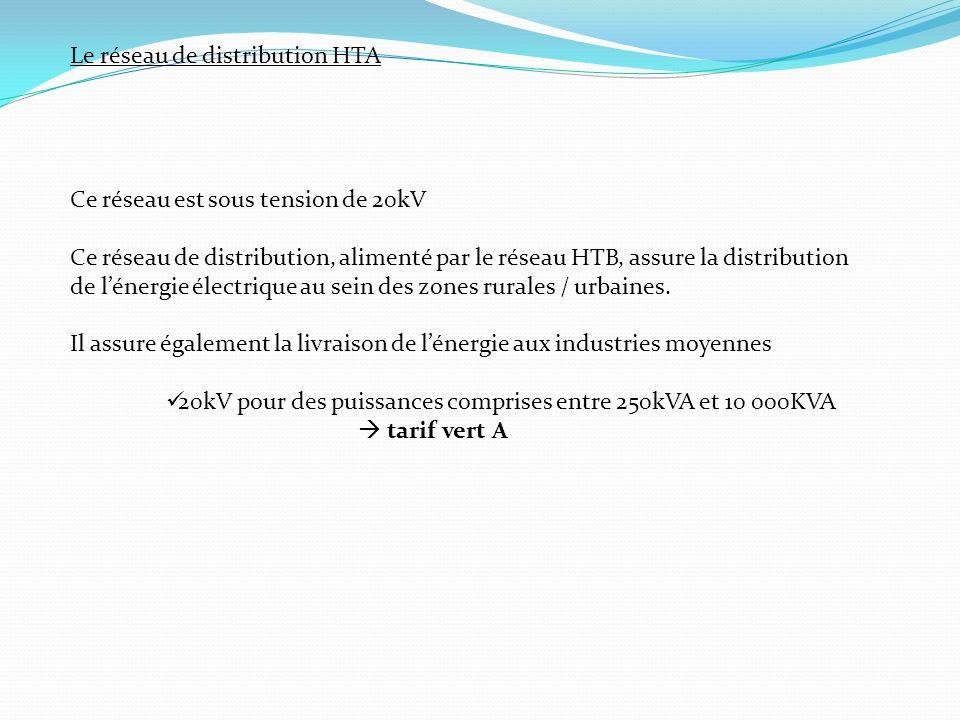 Le réseau de distribution HTA Ce réseau est sous tension de 20kV Ce réseau de distribution, alimenté par le réseau HTB, assure la distribution de lénergie électrique au sein des zones rurales / urbaines.