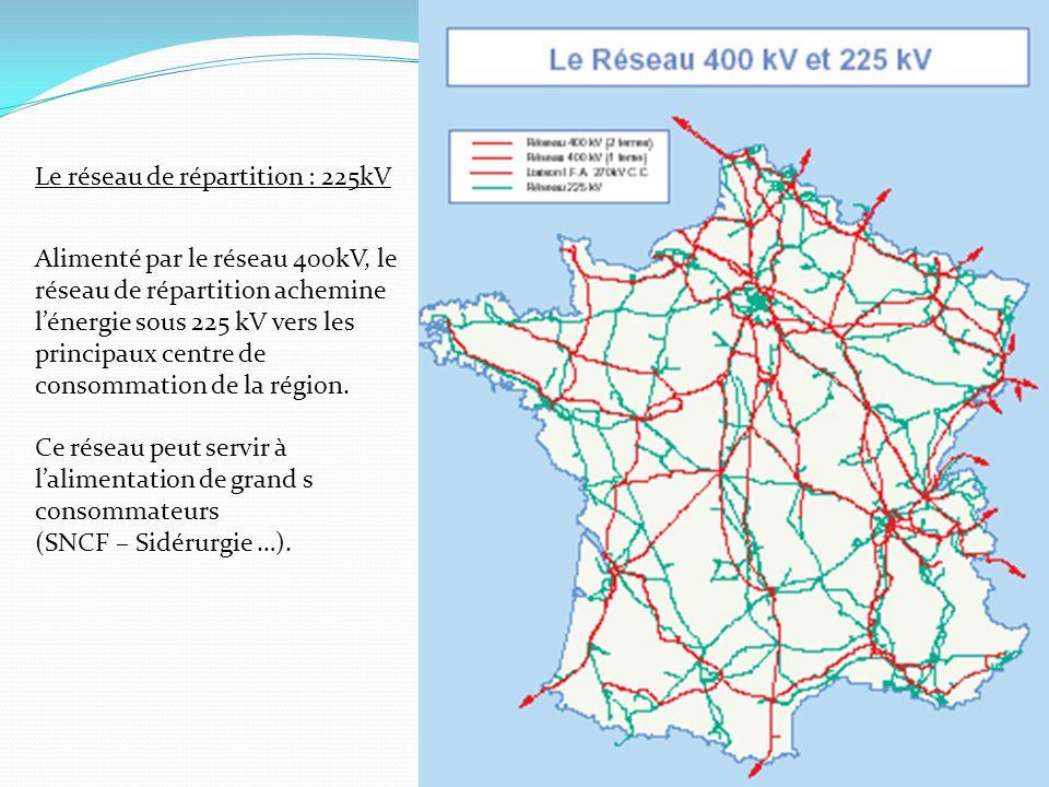 Le réseau de répartition : 225kV Alimenté par le réseau 400kV, le réseau de répartition achemine lénergie sous 225 kV vers les principaux centre de consommation de la région.