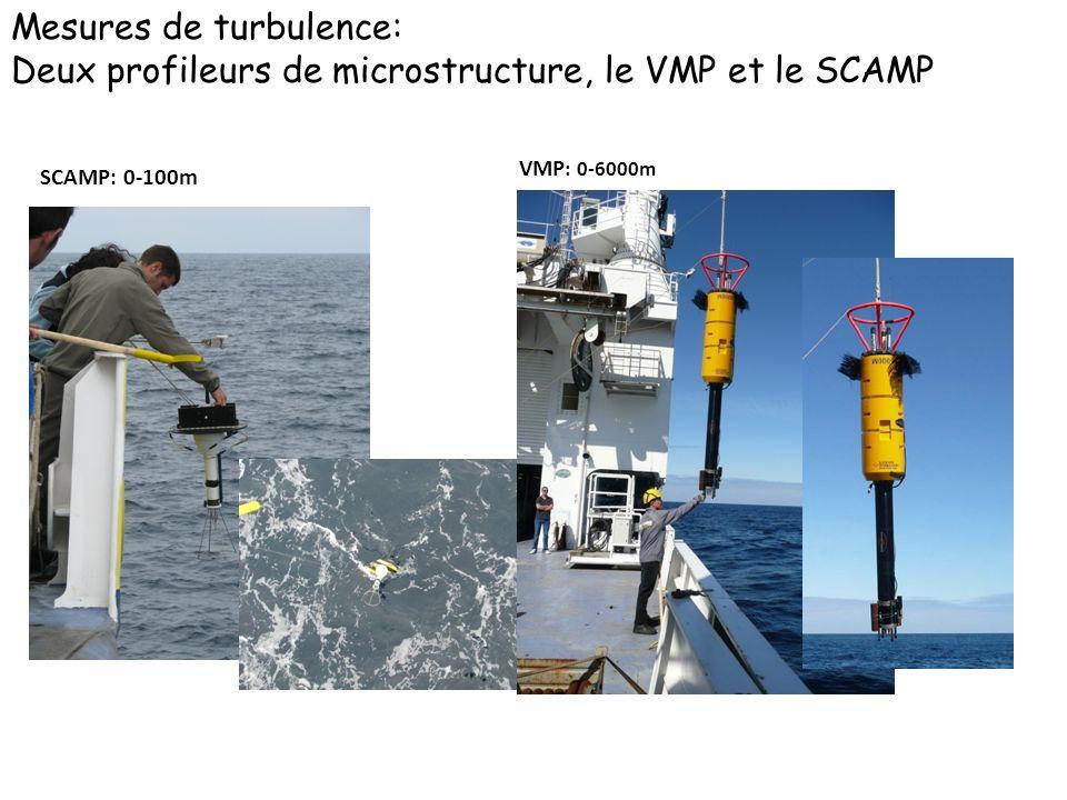 PF03 Mesures Scamp Log10(Dissipation(W/kg) Log10(dEtaTdz 2) 15 profils sur un cycle de M2 au point démergence du rayon de marée interne (en alternance avec le VMP) Forte dissipation au dessus de la thermocline, très faible sous la themocline (traînée du bateau) Zone de forte dissipation dans la thermocline semble reliée au strain (ici proxy du strain calculé avec déplacement des isothermes)