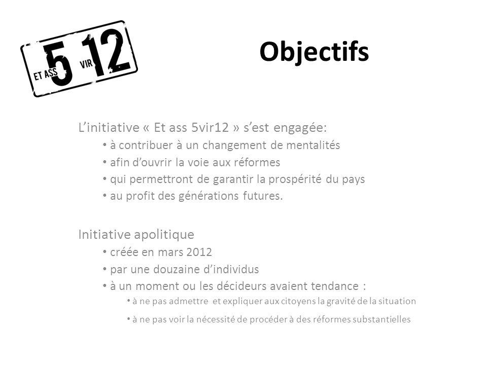 Objectifs Linitiative « Et ass 5vir12 » sest engagée: à contribuer à un changement de mentalités afin douvrir la voie aux réformes qui permettront de garantir la prospérité du pays au profit des générations futures.