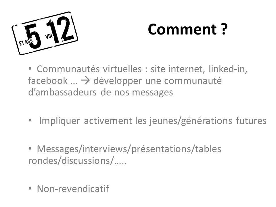 Exemple: Communauté de membres (1685) LinkedIn – Répartition par activité professionnelle