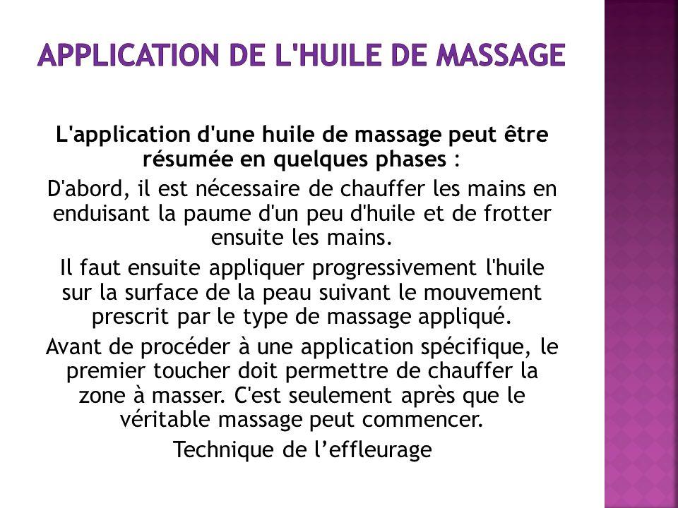 L'application d'une huile de massage peut être résumée en quelques phases : D'abord, il est nécessaire de chauffer les mains en enduisant la paume d'u