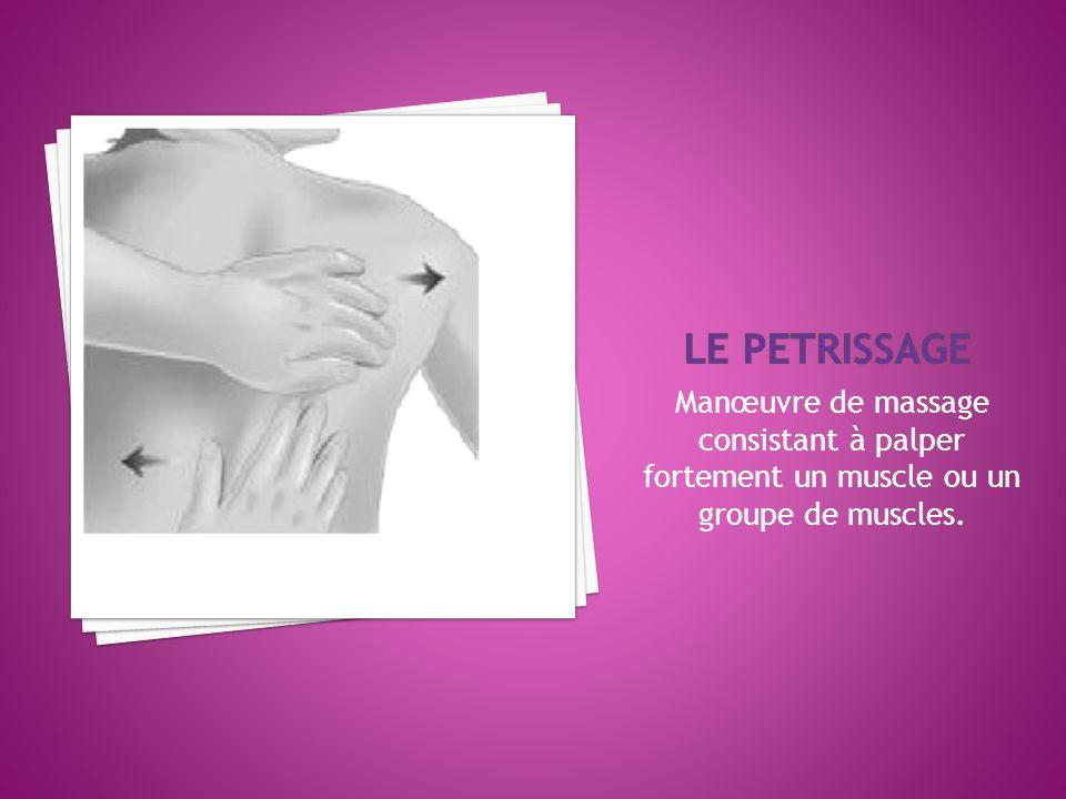 Manœuvre de massage consistant à palper fortement un muscle ou un groupe de muscles.