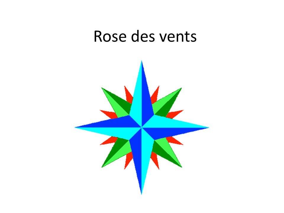 Rose des vents
