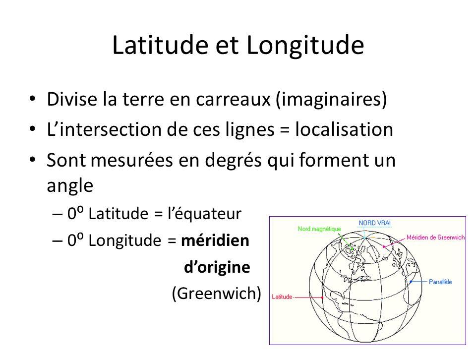 Latitude et Longitude Divise la terre en carreaux (imaginaires) Lintersection de ces lignes = localisation Sont mesurées en degrés qui forment un angl