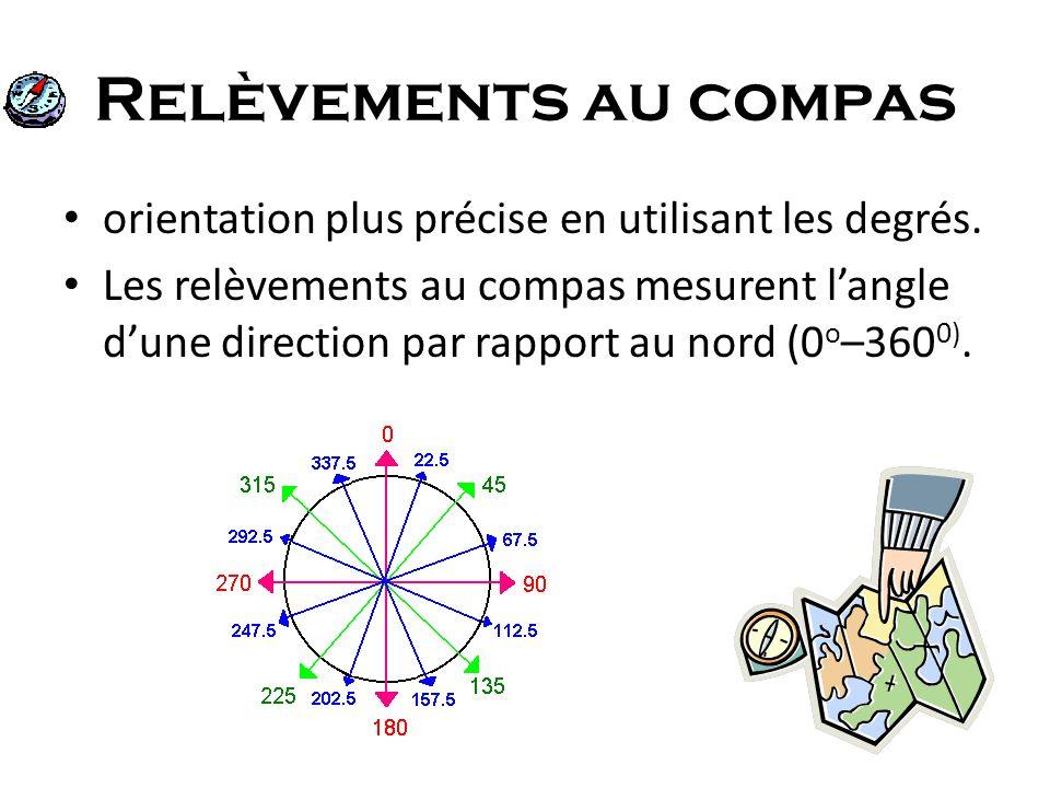 Relèvements au compas orientation plus précise en utilisant les degrés. Les relèvements au compas mesurent langle dune direction par rapport au nord (