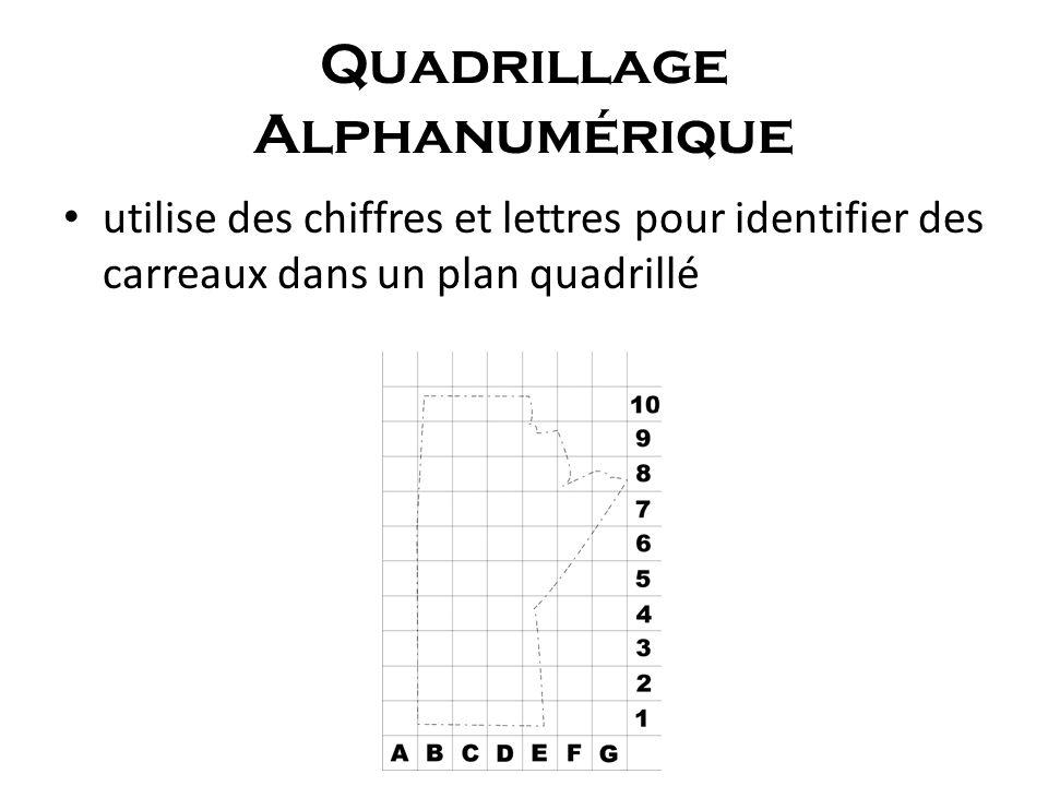 Quadrillage Alphanumérique utilise des chiffres et lettres pour identifier des carreaux dans un plan quadrillé