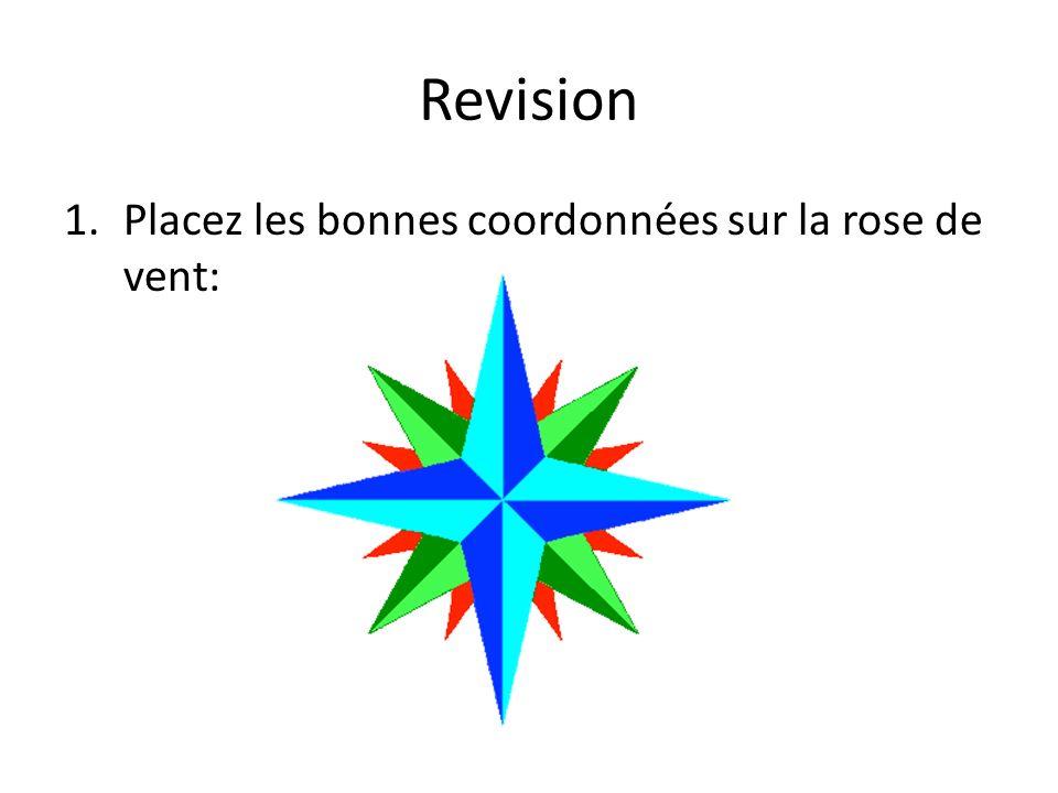 Revision 1.Placez les bonnes coordonnées sur la rose de vent:
