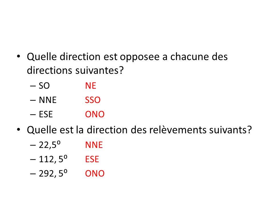 Quelle direction est opposee a chacune des directions suivantes? – SONE – NNESSO – ESEONO Quelle est la direction des relèvements suivants? – 22,5NNE