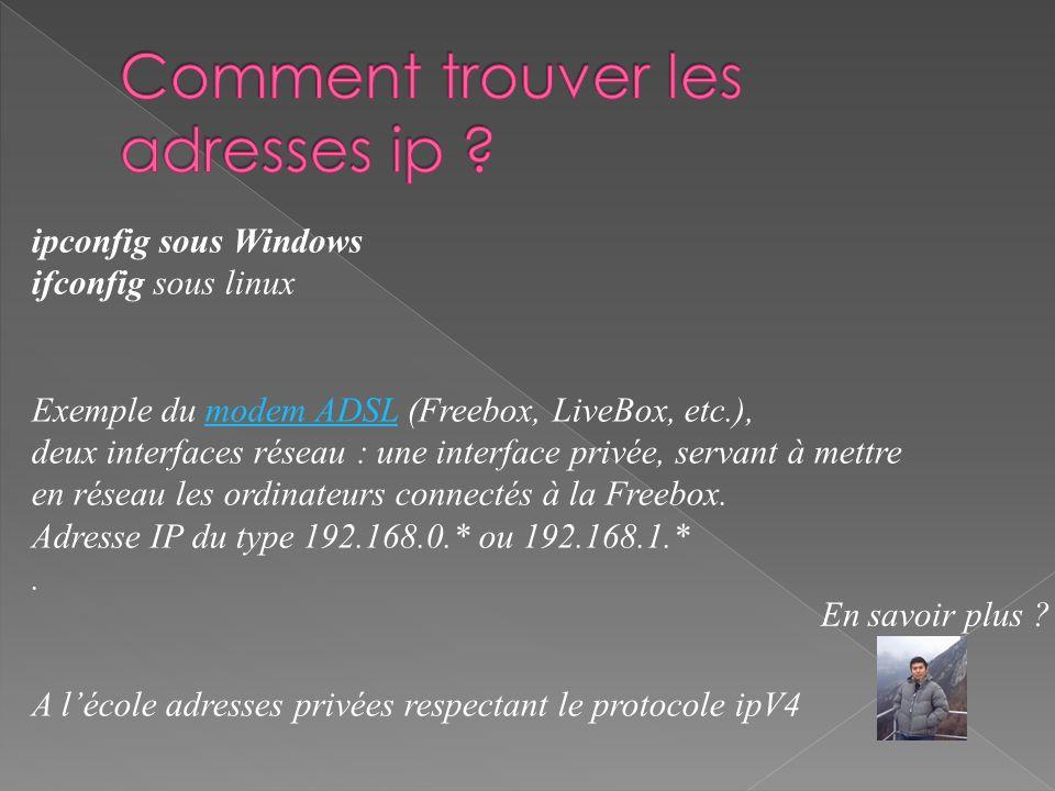 ipconfig sous Windows ifconfig sous linux Exemple du modem ADSL (Freebox, LiveBox, etc.),modem ADSL deux interfaces réseau : une interface privée, servant à mettre en réseau les ordinateurs connectés à la Freebox.