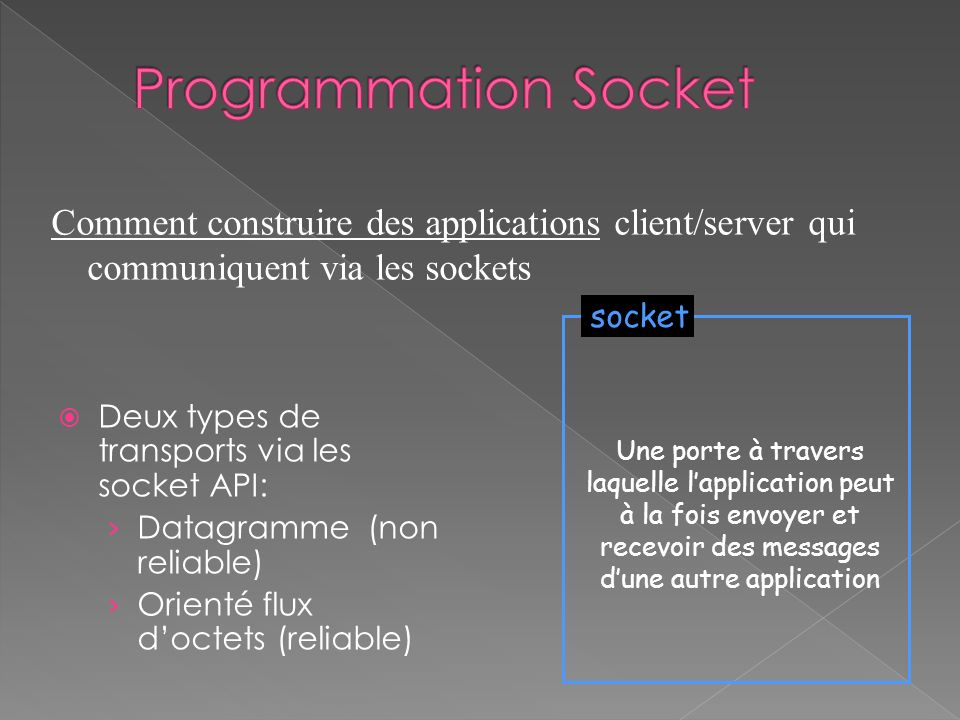 Deux types de transports via les socket API: Datagramme (non reliable) Orienté flux doctets (reliable) Une porte à travers laquelle lapplication peut à la fois envoyer et recevoir des messages dune autre application socket Comment construire des applications client/server qui communiquent via les sockets