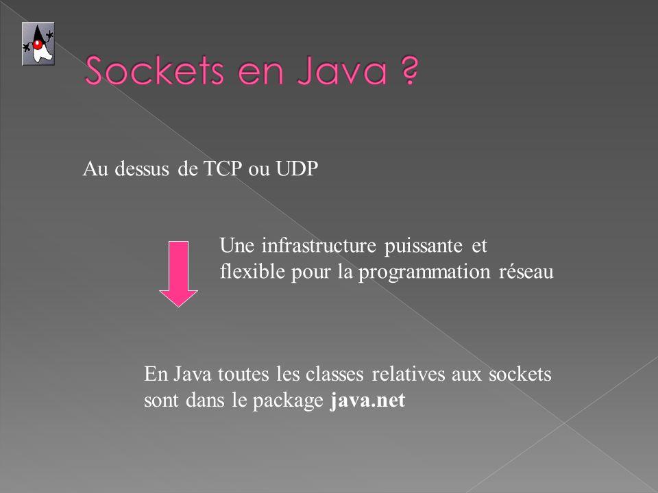 Au dessus de TCP ou UDP En Java toutes les classes relatives aux sockets sont dans le package java.net Une infrastructure puissante et flexible pour la programmation réseau