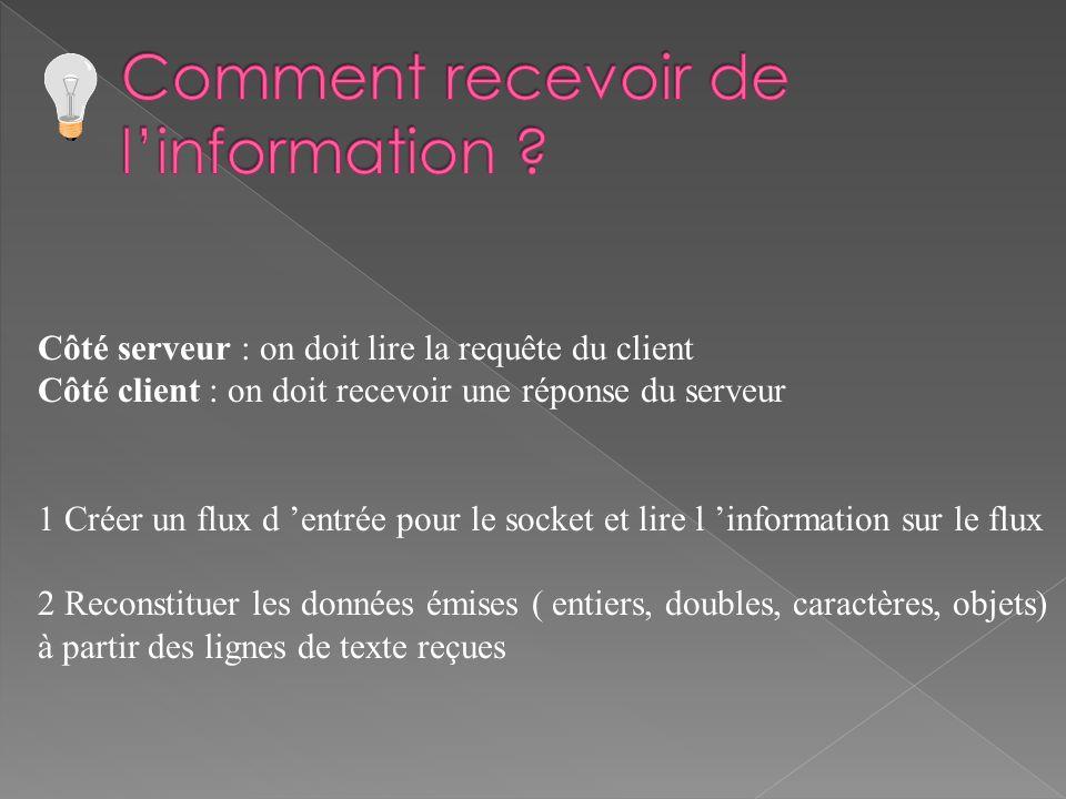 Côté serveur : on doit lire la requête du client Côté client : on doit recevoir une réponse du serveur 1 Créer un flux d entrée pour le socket et lire
