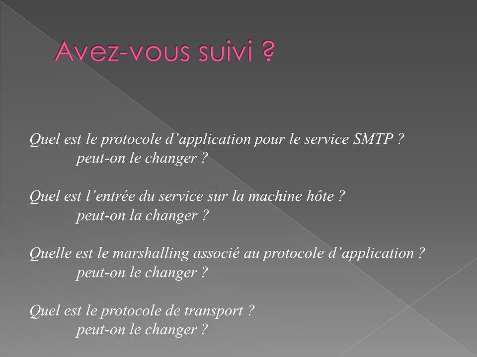 Quel est le protocole dapplication pour le service SMTP ? peut-on le changer ? Quel est lentrée du service sur la machine hôte ? peut-on la changer ?