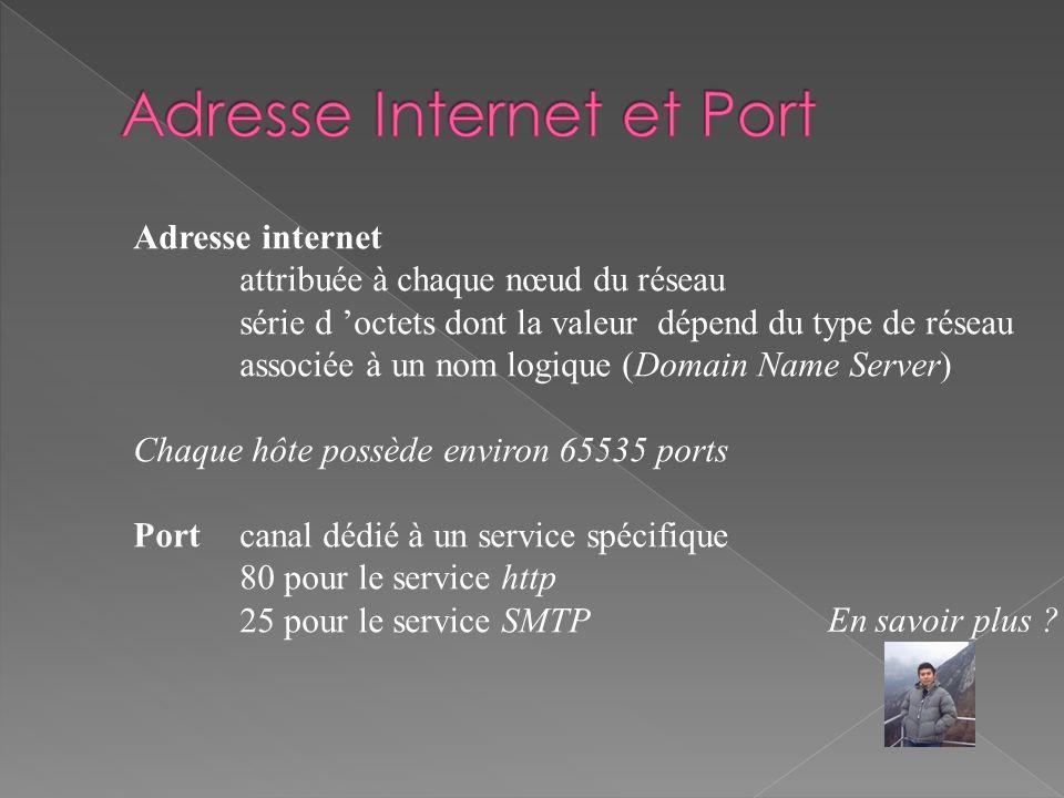 Adresse internet attribuée à chaque nœud du réseau série d octets dont la valeur dépend du type de réseau associée à un nom logique (Domain Name Server) Chaque hôte possède environ 65535 ports Port canal dédié à un service spécifique 80 pour le service http 25 pour le service SMTP En savoir plus ?