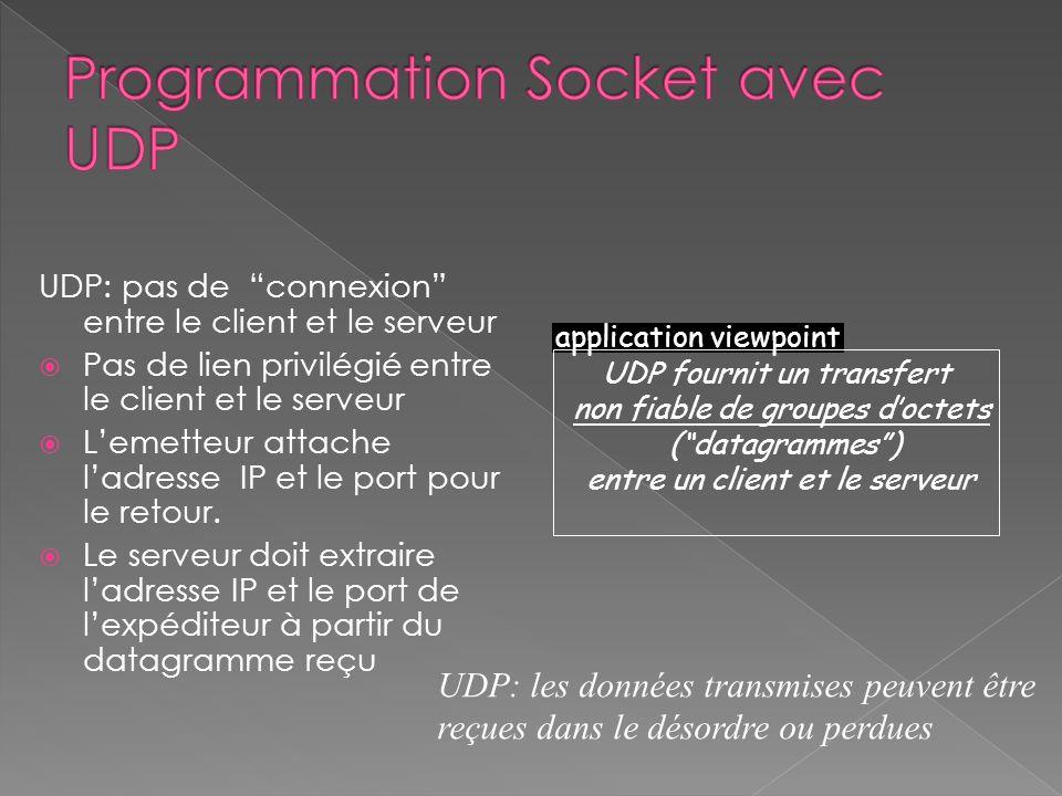 UDP: pas de connexion entre le client et le serveur Pas de lien privilégié entre le client et le serveur Lemetteur attache ladresse IP et le port pour le retour.