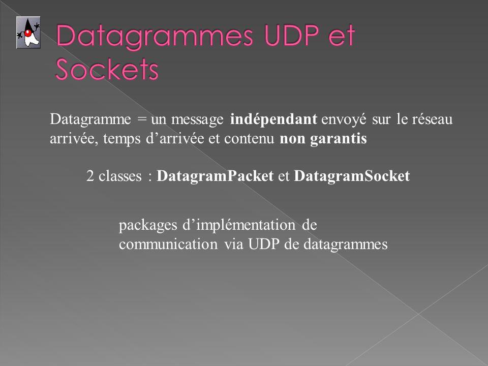 2 classes : DatagramPacket et DatagramSocket Datagramme = un message indépendant envoyé sur le réseau arrivée, temps darrivée et contenu non garantis packages dimplémentation de communication via UDP de datagrammes