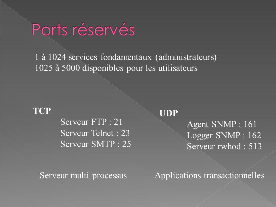 TCP Serveur FTP : 21 Serveur Telnet : 23 Serveur SMTP : 25 UDP Agent SNMP : 161 Logger SNMP : 162 Serveur rwhod : 513 Serveur multi processusApplications transactionnelles 1 à 1024 services fondamentaux (administrateurs) 1025 à 5000 disponibles pour les utilisateurs