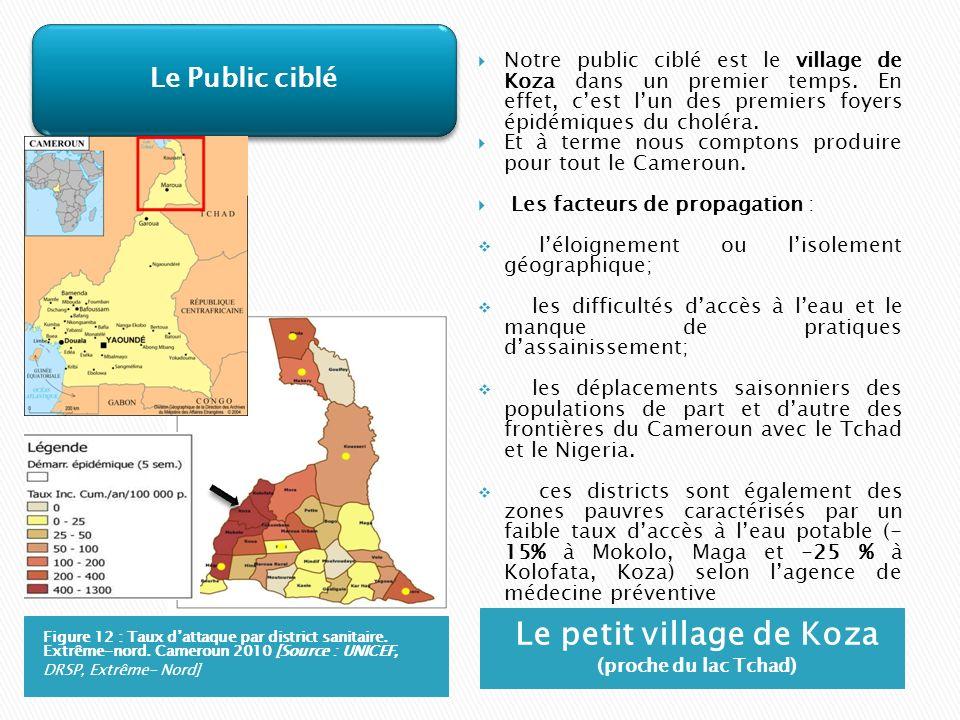 Figure 12 : Taux dattaque par district sanitaire. Extrême-nord. Cameroun 2010 [Source : UNICEF, DRSP, Extrême- Nord] Le petit village de Koza (proche