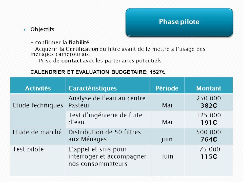 Objectifs - confirmer la fiabilité - Acquérir la Certification du filtre avant de le mettre à lusage des ménages camerounais. - Prise de contact avec