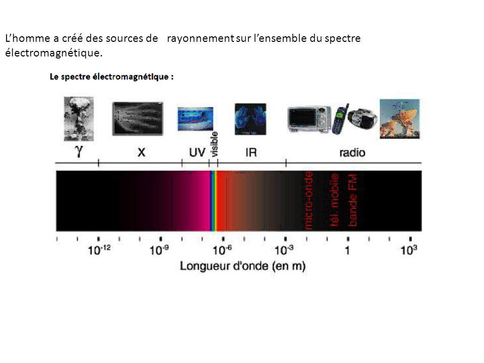 Lhomme a créé des sources de rayonnement sur lensemble du spectre électromagnétique.