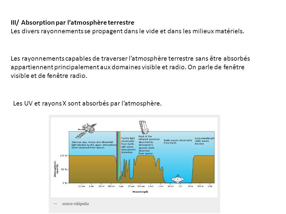 III/ Absorption par latmosphère terrestre Les divers rayonnements se propagent dans le vide et dans les milieux matériels. Les rayonnements capables d