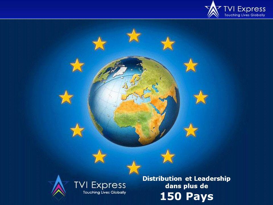 Distribution et Leadership dans plus de 150 Pays