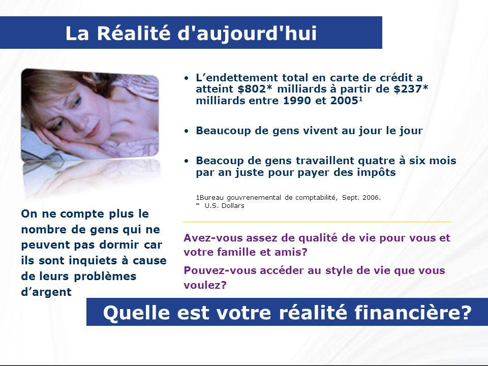 Quelle est votre réalité financière? On ne compte plus le nombre de gens qui ne peuvent pas dormir car ils sont inquiets à cause de leurs problèmes da