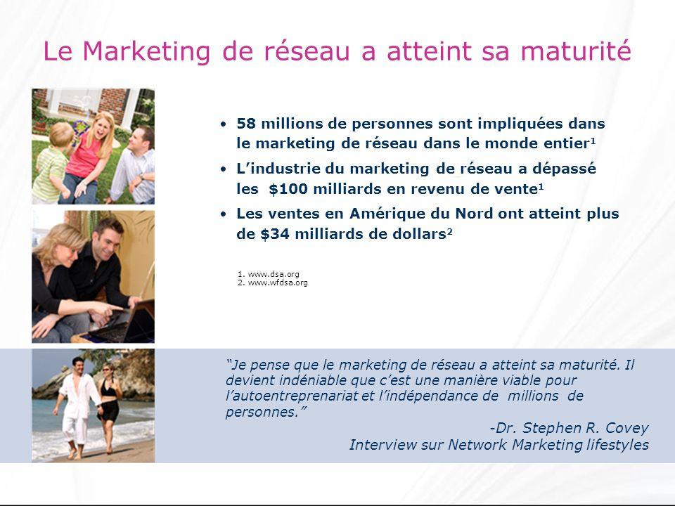 Le Marketing de réseau a atteint sa maturité 58 millions de personnes sont impliquées dans le marketing de réseau dans le monde entier 1 Lindustrie du