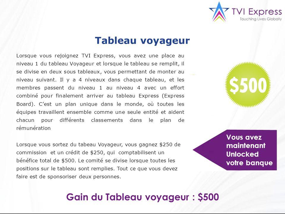 Lorsque vous rejoignez TVI Express, vous avez une place au niveau 1 du tableau Voyageur et lorsque le tableau se remplit, il se divise en deux sous ta