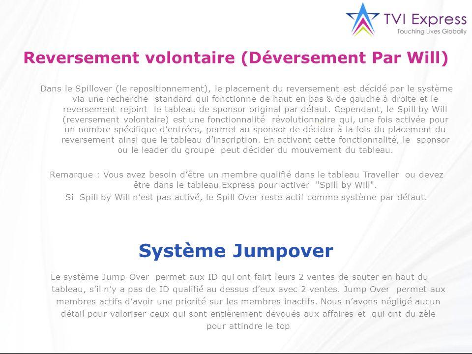 Reversement volontaire (Déversement Par Will) Système Jumpover Dans le Spillover (le repositionnement), le placement du reversement est décidé par le