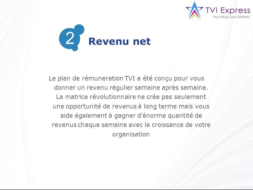 2 Le plan de rémuneration TVI a été conçu pour vous donner un revenu régulier semaine après semaine. La matrice révolutionnaire ne crée pas seulement