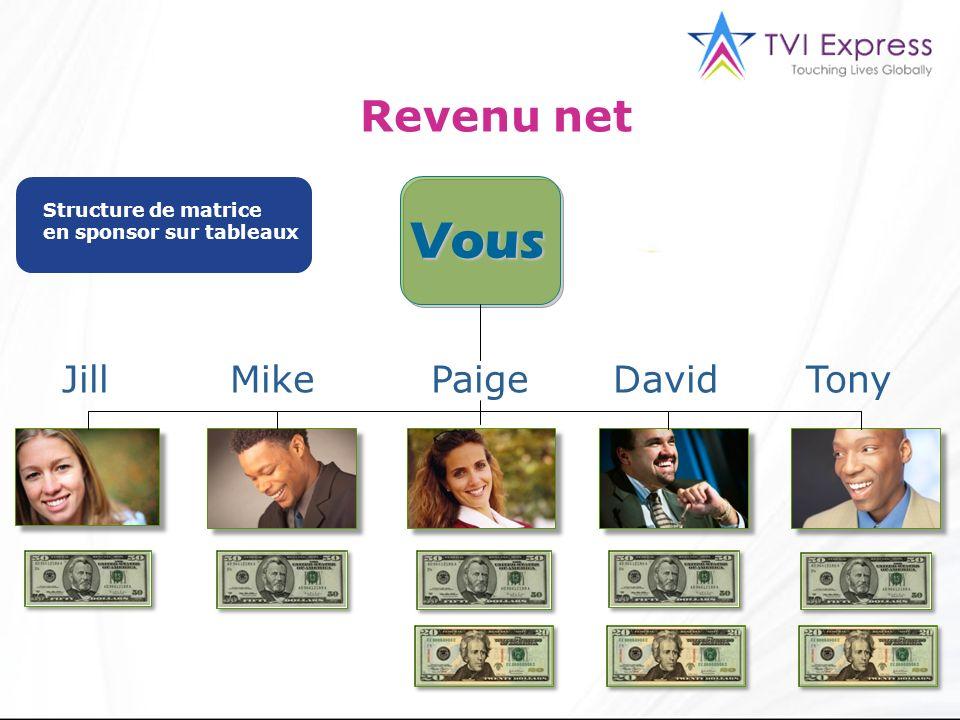 Vous Tony David Mike Jill Paige Structure de matrice en sponsor sur tableaux Revenu net