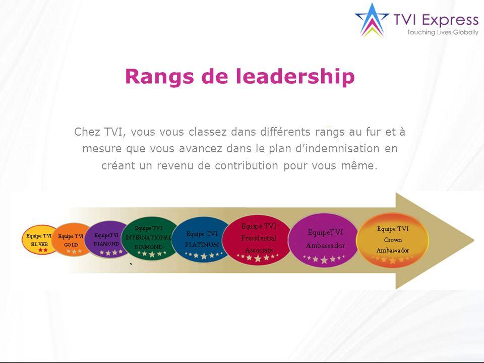 Rangs de leadership Chez TVI, vous vous classez dans différents rangs au fur et à mesure que vous avancez dans le plan dindemnisation en créant un rev
