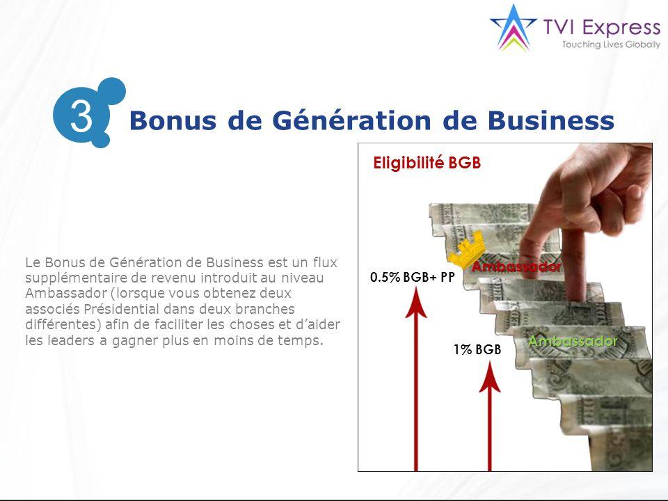 3 Bonus de Génération de Business 3 Le Bonus de Génération de Business est un flux supplémentaire de revenu introduit au niveau Ambassador (lorsque vo